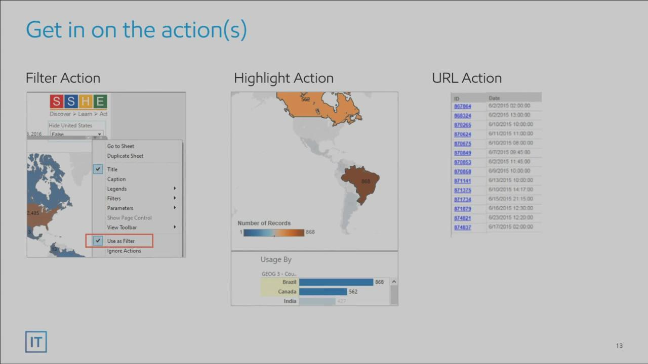 Human Resources and Tableau: Data analysis made easy