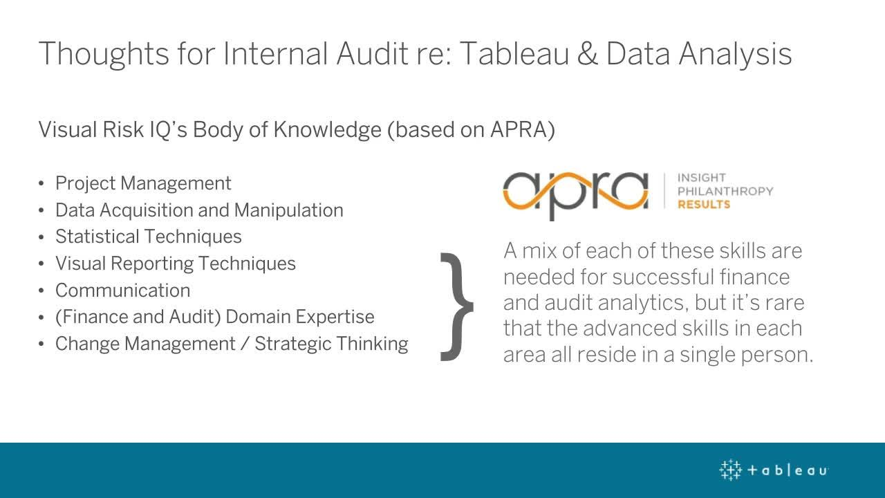 Audit and risk analytics | Tableau Software
