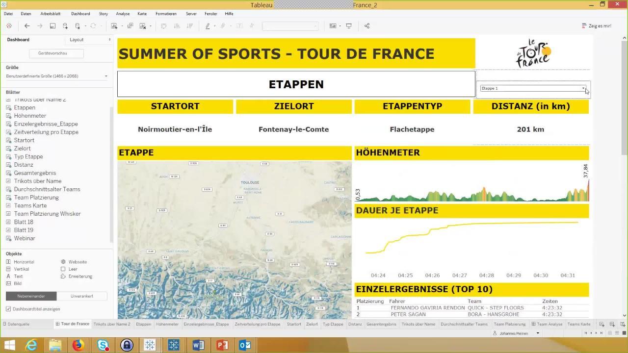 Summer of Sport: Radrennsport   Tableau Software