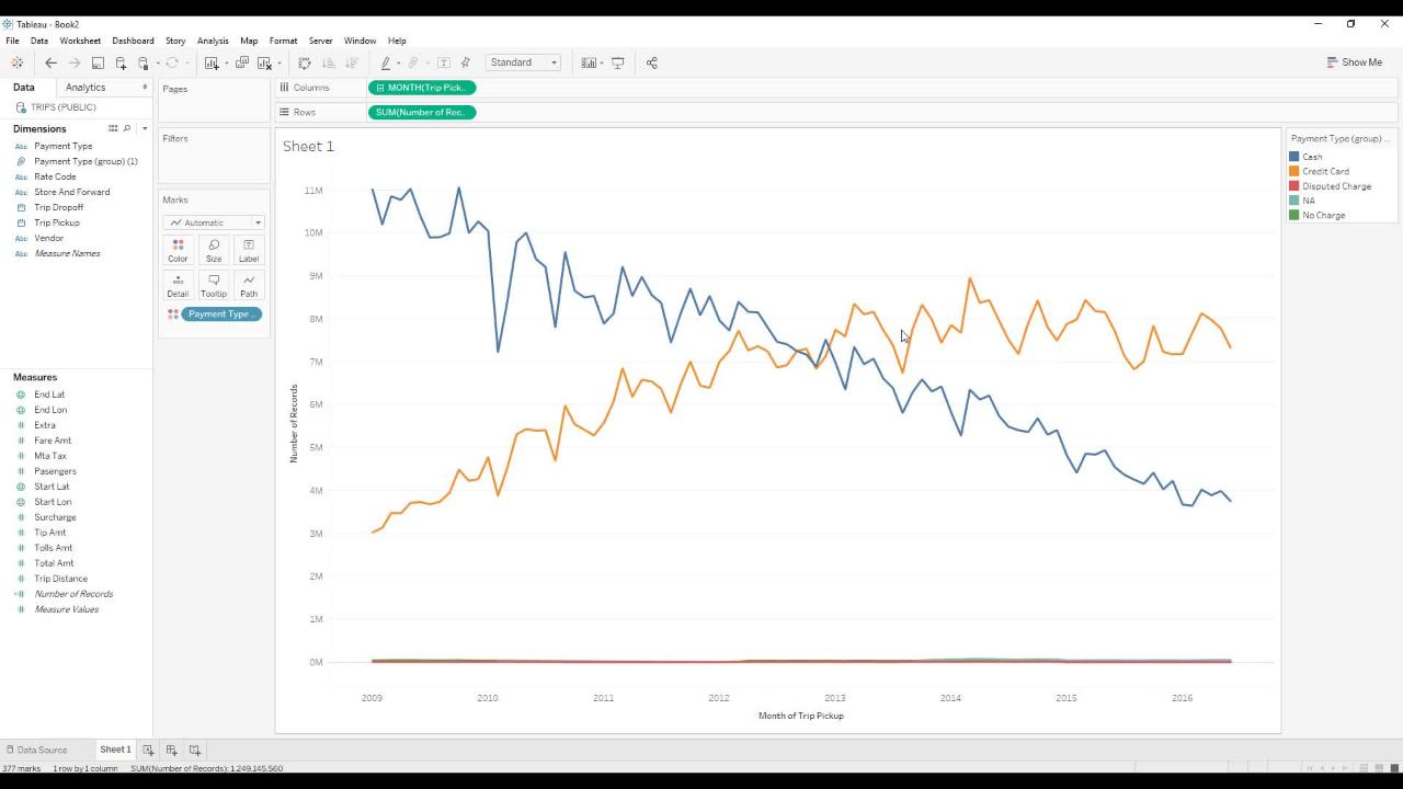 Snowflake and Tableau: Enhanced data storage and analysis
